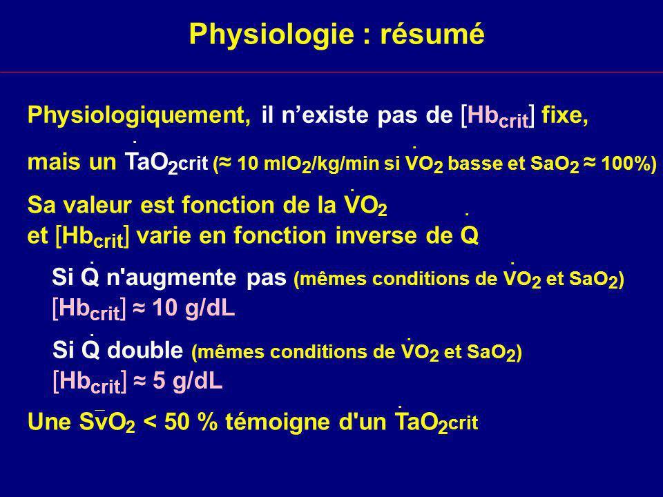 Physiologie : résumé [Hbcrit] ≈ 10 g/dL [Hbcrit] ≈ 5 g/dL